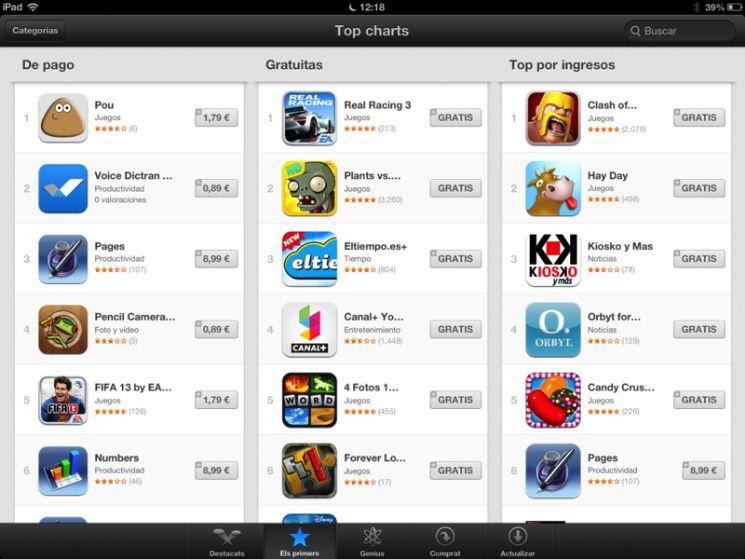 screenshot classifica applicazioni