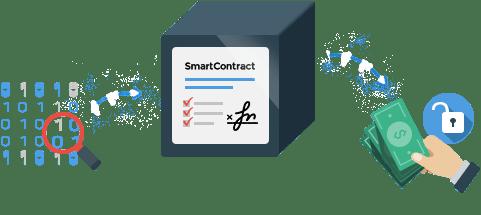 disegno processo Smart Contract