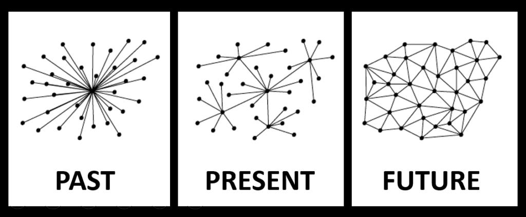disegno passato, presente, futuro