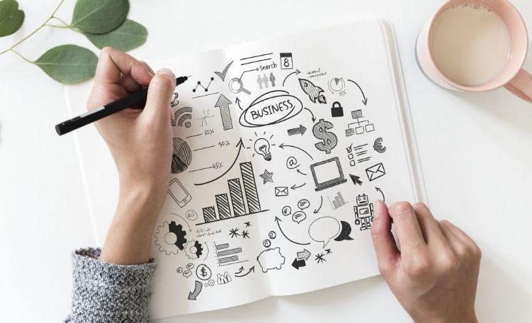 Taccuino con appunti e disegni - quanto costa creare un app