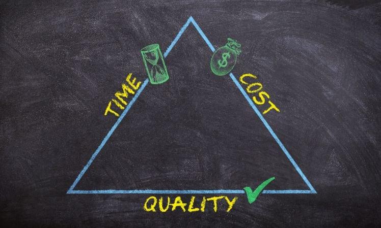 triangolo con tempo, costo, qualità