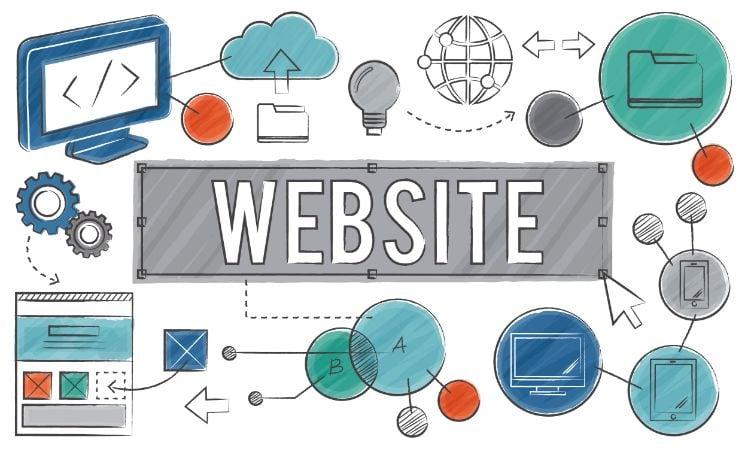 illustrazione sulla struttura di un progetto web