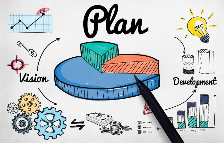 plan - planning - sito web