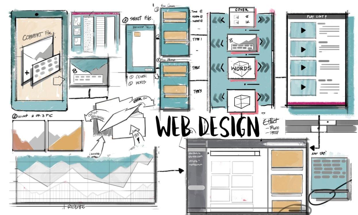 grafica con esempi di layout web