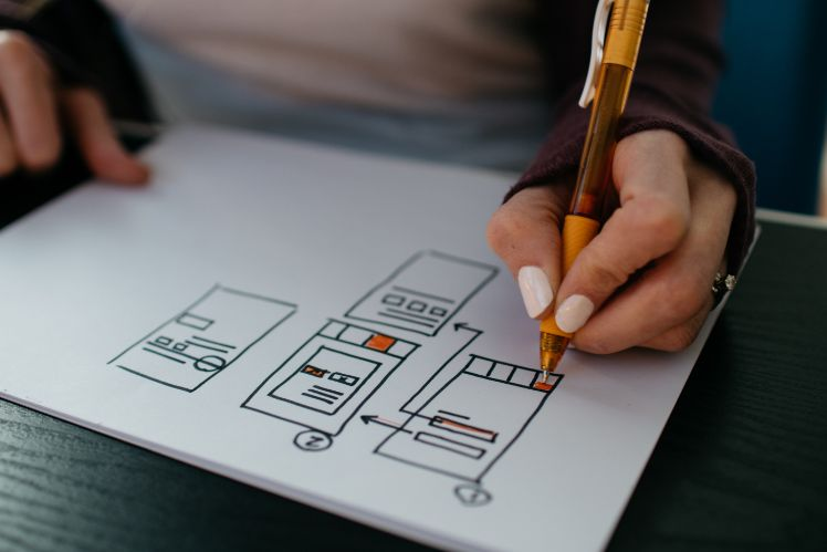 disegno wireframe